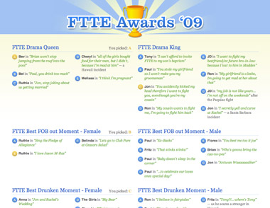 FTTE Awards: A Personal Project